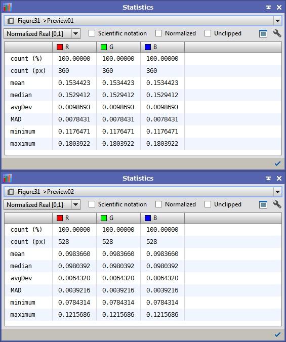 Figure6 - StatisticsTool